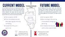 Pritzker-announces-new-approach-for-juvenile-justice