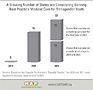 Infographic in Efforts to Ban Health Care for Transgender Youth. Image courtesy of MAP