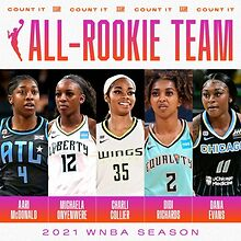 Chicago-Sky-player-named-to-WNBA-All-Rookie-Team